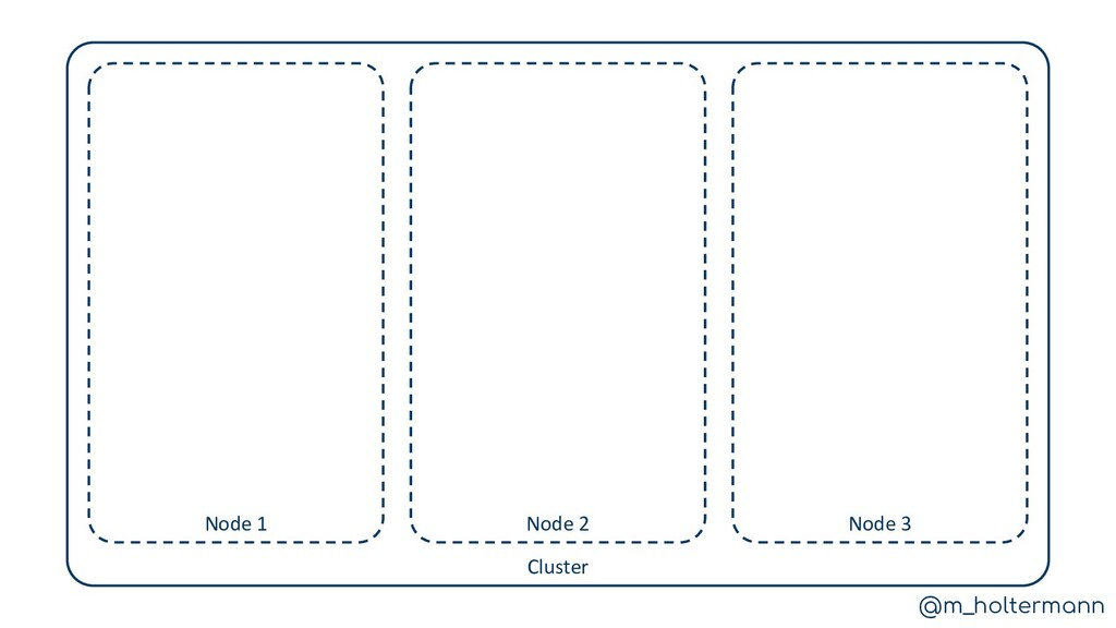 @m_holtermann @m_holtermann Cluster Node 1 Node...