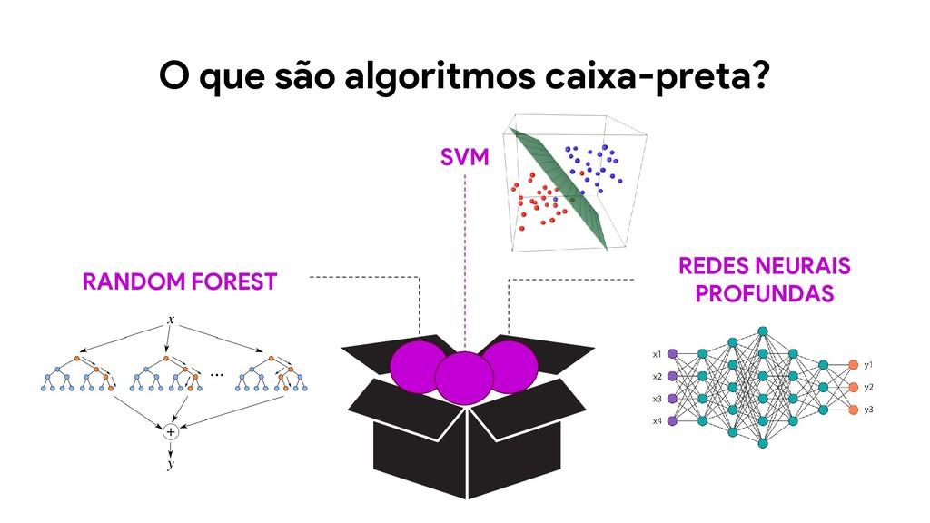 O que são algoritmos caixa-preta? RANDOM FOREST...