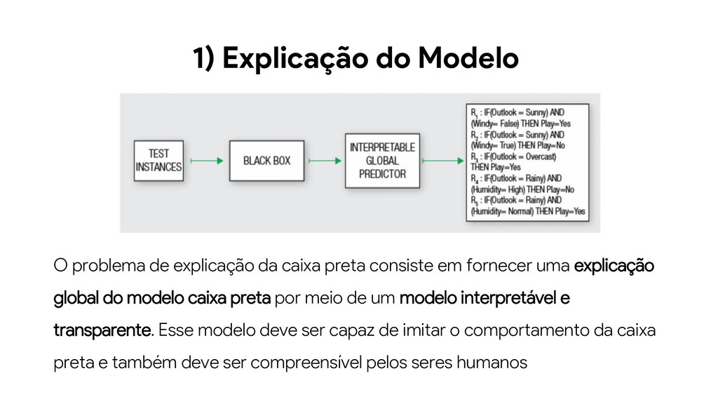 1) Explicação do Modelo O problema de explicaçã...