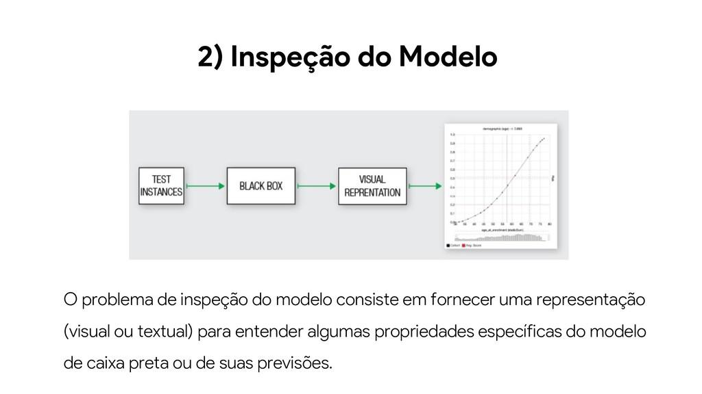 2) Inspeção do Modelo O problema de inspeção do...