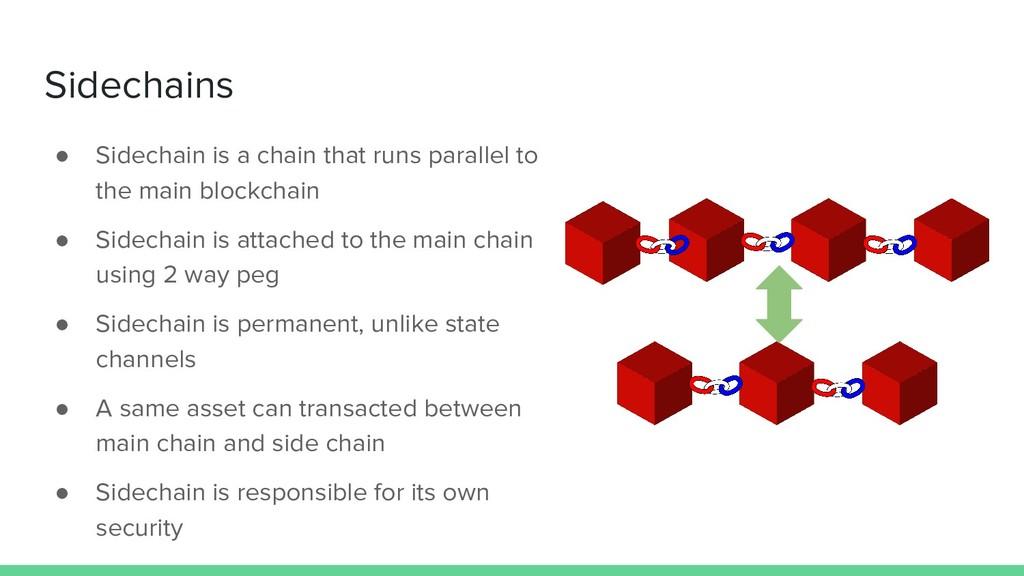 Sidechains ● Sidechain is a chain that runs par...