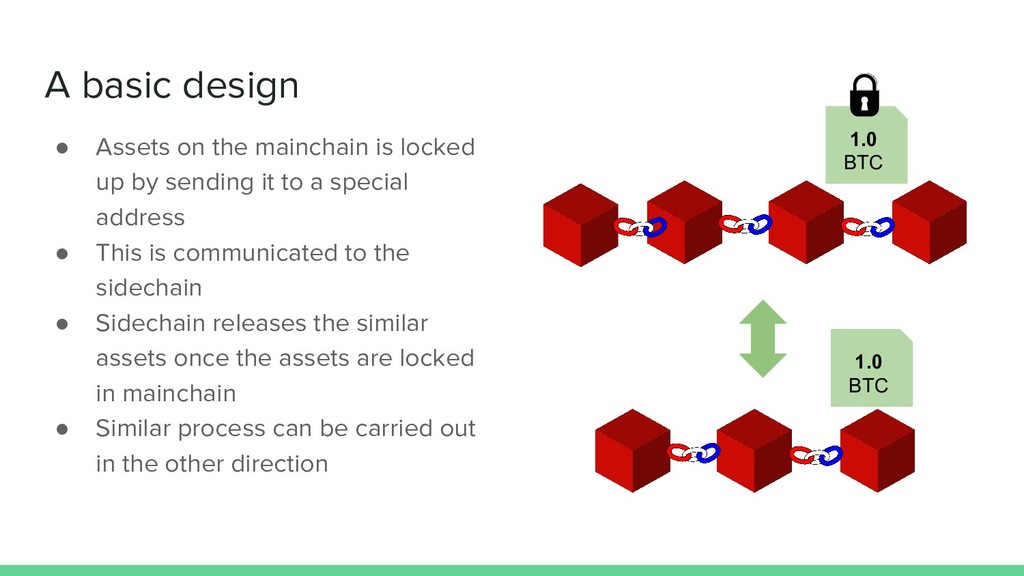 A basic design ● Assets on the mainchain is loc...