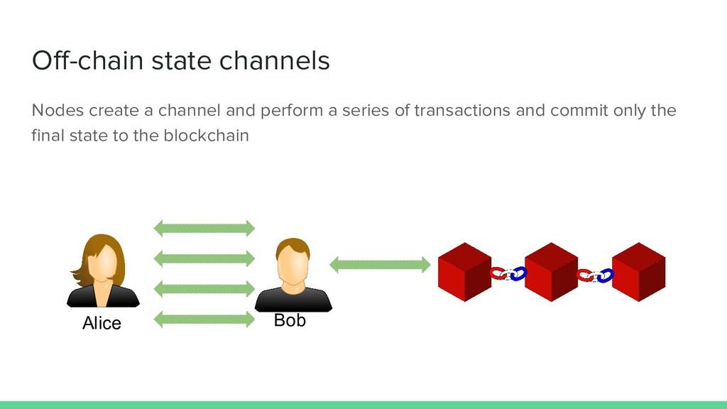 Off-chain state channels Nodes create a channel...