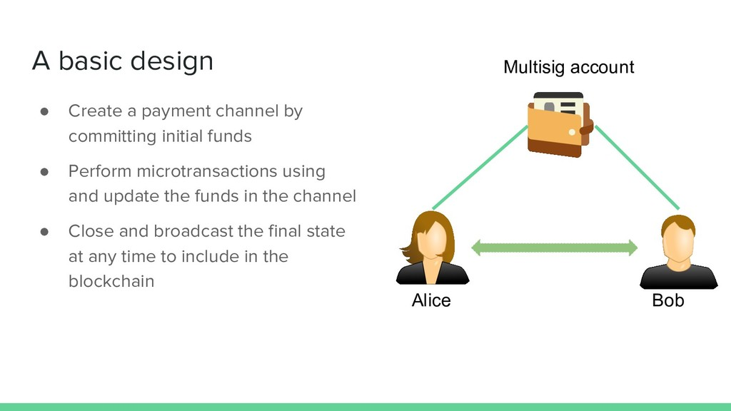 A basic design ● Create a payment channel by co...