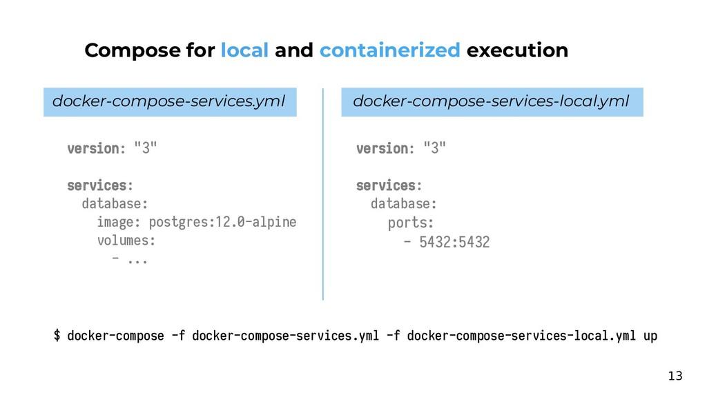 "13 version: ""3"" services: database: ports: - 54..."