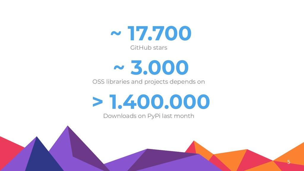 5 ~ 17.700 GitHub stars ~ 3.000 OSS libraries a...