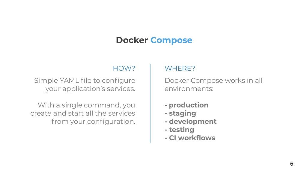 Docker Compose 6 Simple YAML file to configure ...