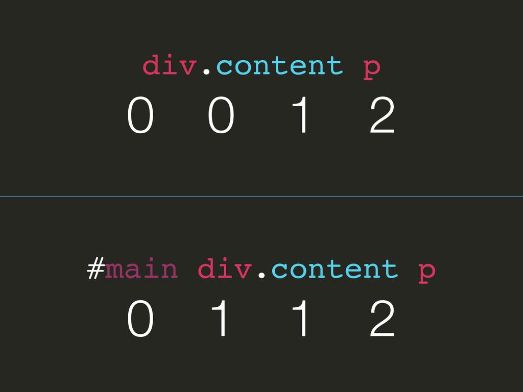 0 0 1 2 div.content p 0 1 1 2 #main div.content...