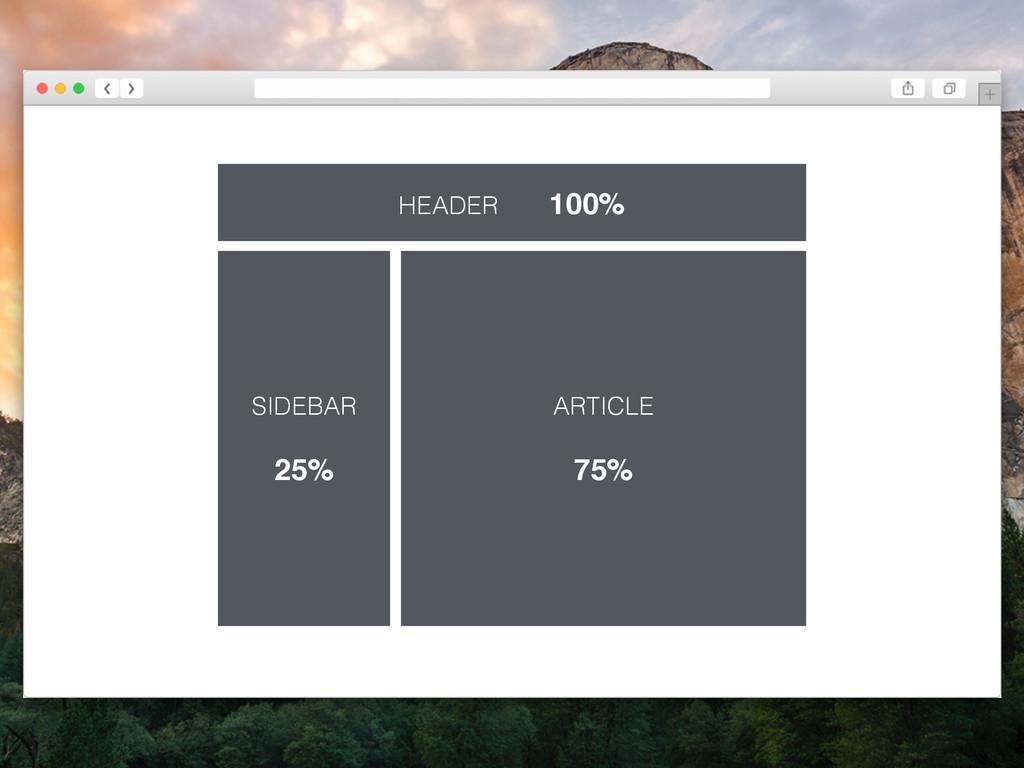 SIDEBAR 25% ARTICLE 75% HEADER 100%