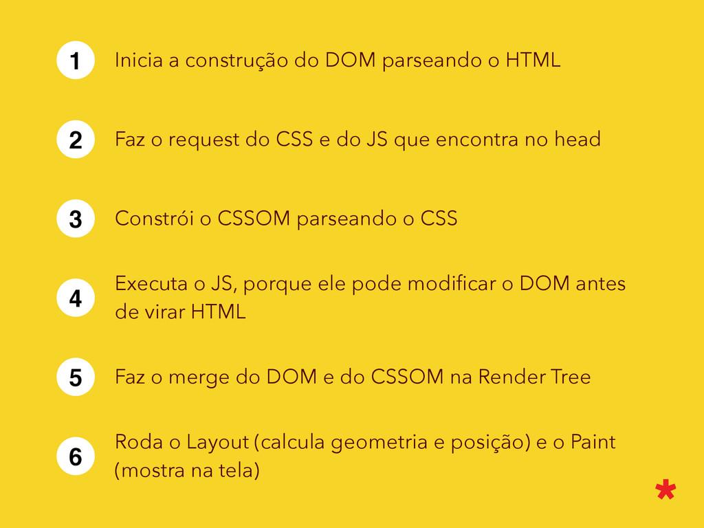 1 Inicia a construção do DOM parseando o HTML 2...