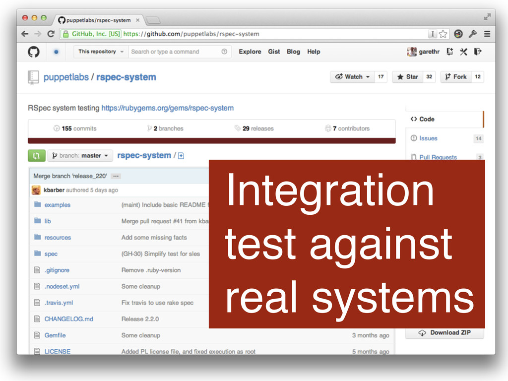 Integration test against real systems