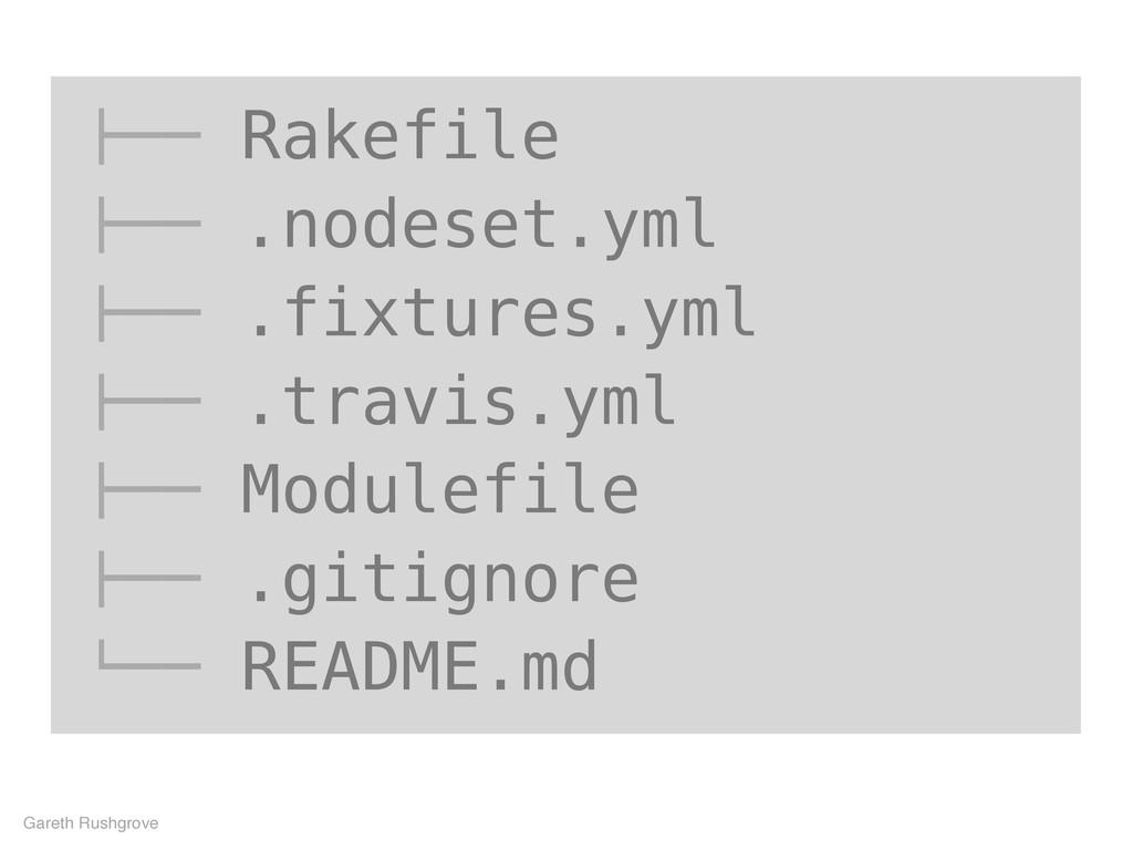 "!"""" Rakefile !"""" .nodeset.yml !"""" .fixtures.yml..."