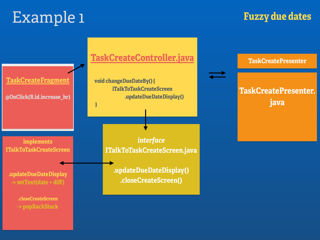Fuzzy due dates TaskCreateFragment @OnClick(R.i...
