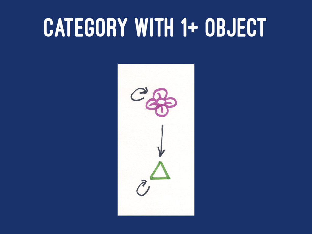 CATEGORY WITH 1+ OBJECT