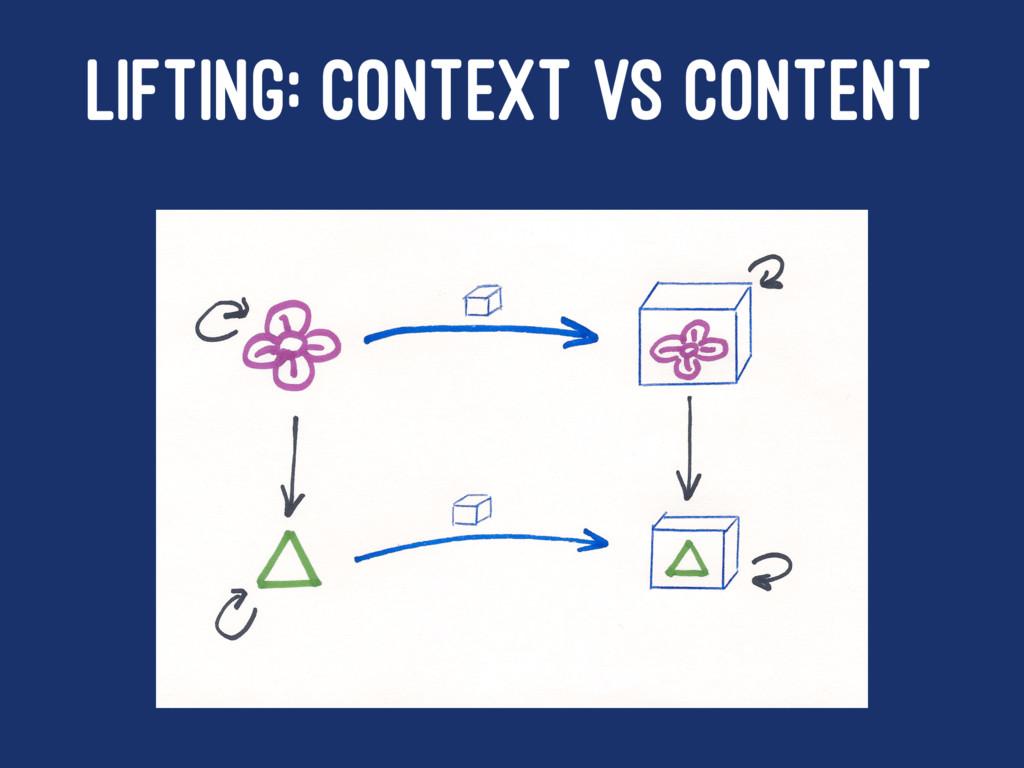 LIFTING: CONTEXT VS CONTENT