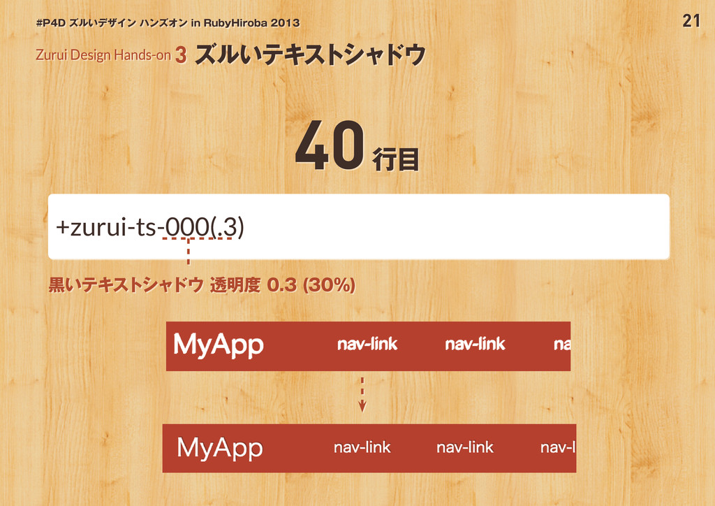 21 #P4D ズルいデザイン ハンズオン in RubyHiroba 2013 Zurui ...
