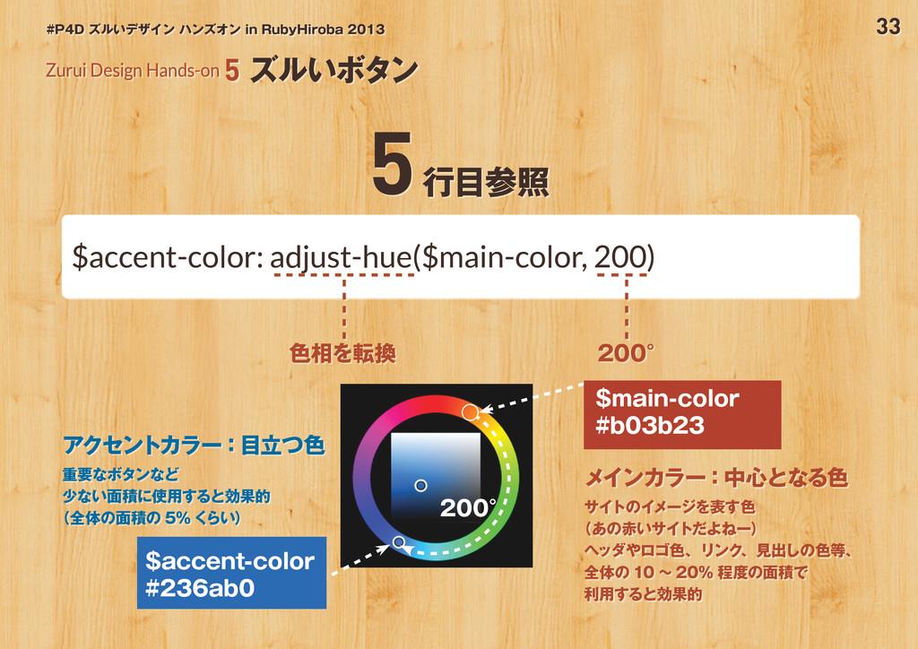 33 #P4D ズルいデザイン ハンズオン in RubyHiroba 2013 5行目参照 ...