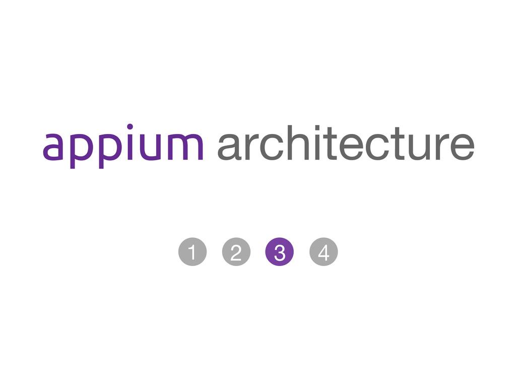 appium architecture 2 3 4 1