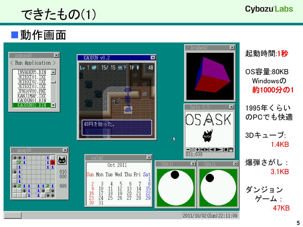 できたもの(1) 動作画面 5 起動時間:1秒 OS容量:80KB Windowsの 約10...