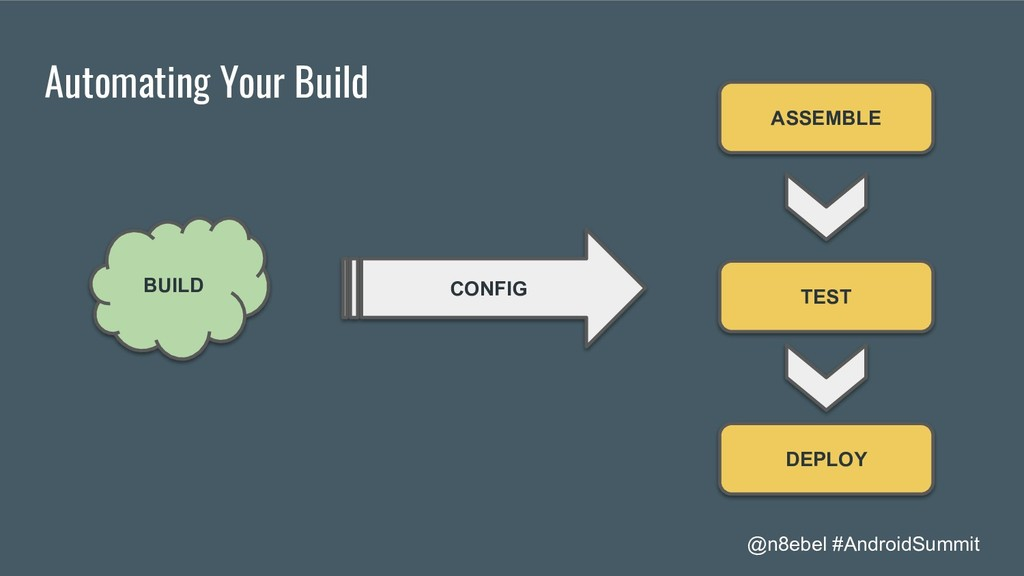 @n8ebel #AndroidSummit Automating Your Build CO...