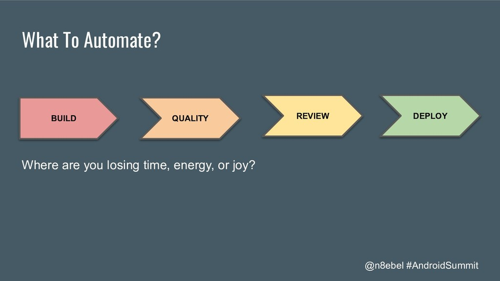@n8ebel #AndroidSummit What To Automate? QUALIT...