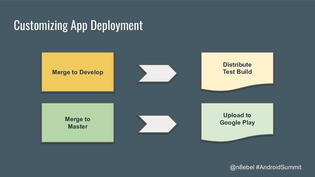 @n8ebel #AndroidSummit Customizing App Deployme...