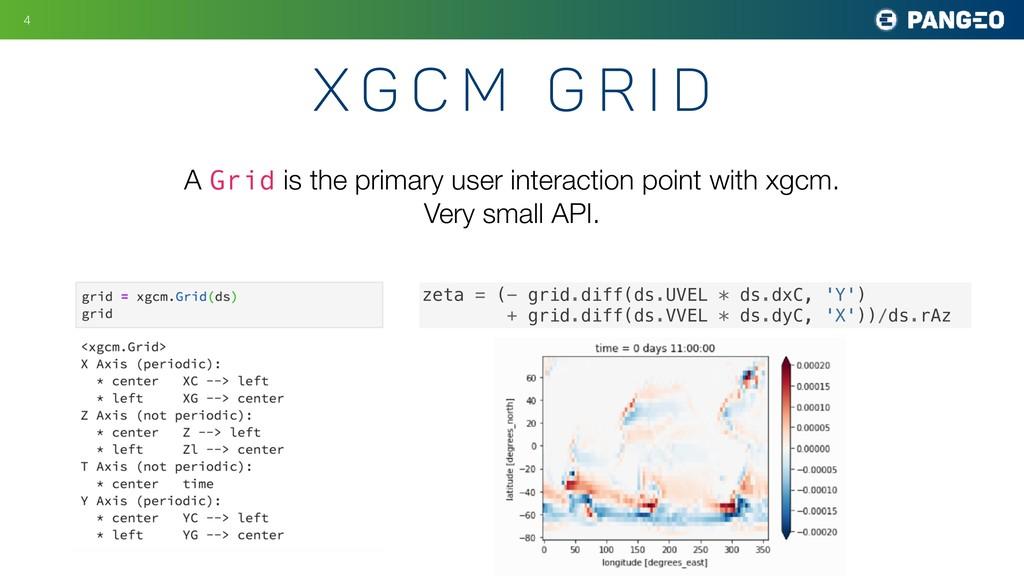 X G C M G r i d !4 A Grid is the primary user i...