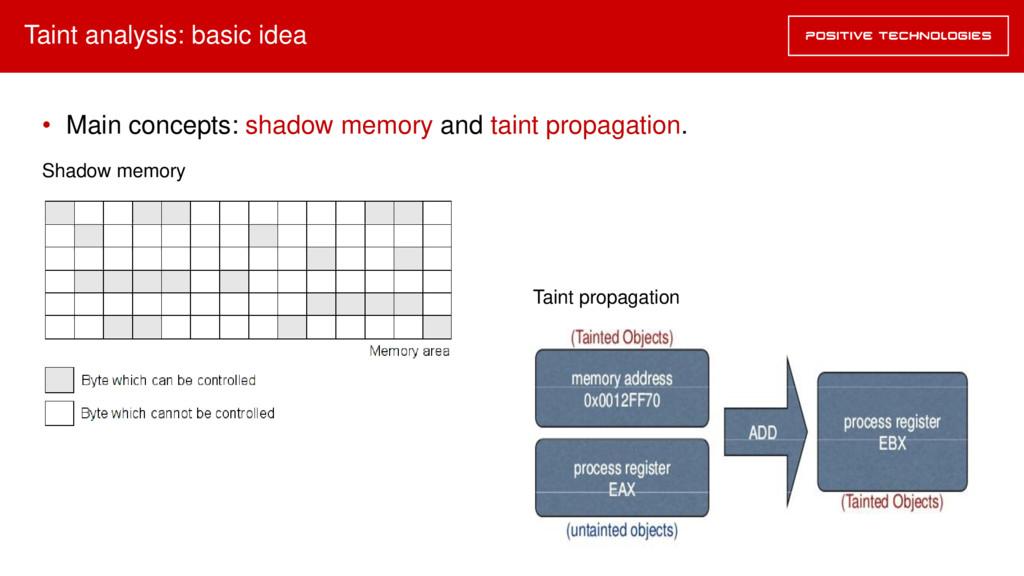 Taint analysis: basic idea • Main concepts: sha...