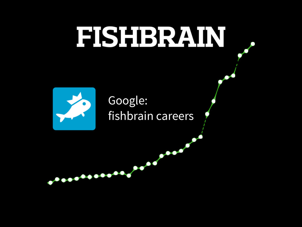 Google: fishbrain careers