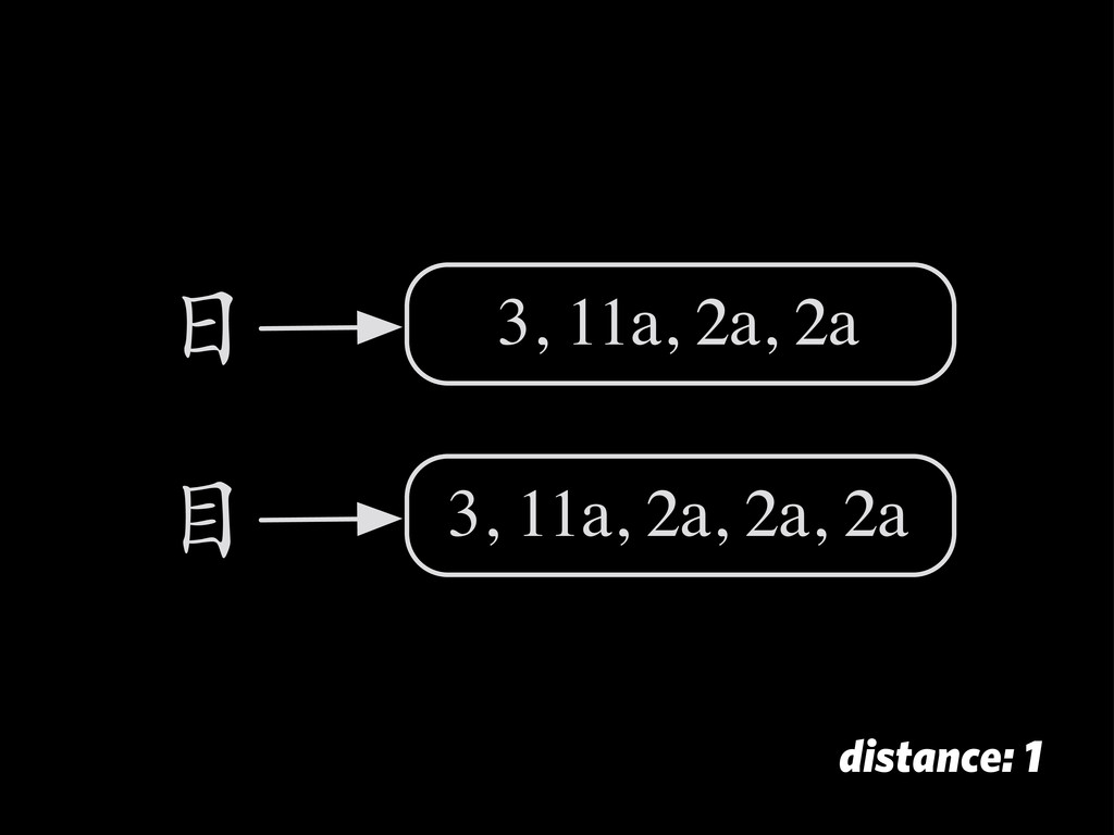 3, 11a, 2a, 2a 3, 11a, 2a, 2a, 2a distance:...