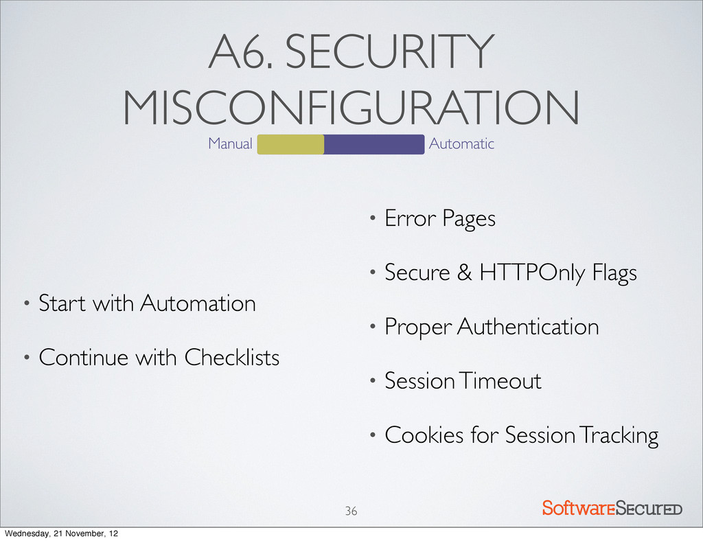 Softwar S cur A6. SECURITY MISCONFIGURATION • S...