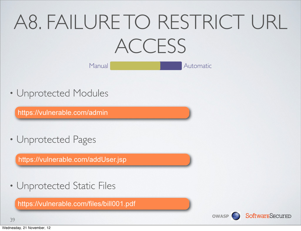 Softwar S cur OWASP • Unprotected Modules • Unp...