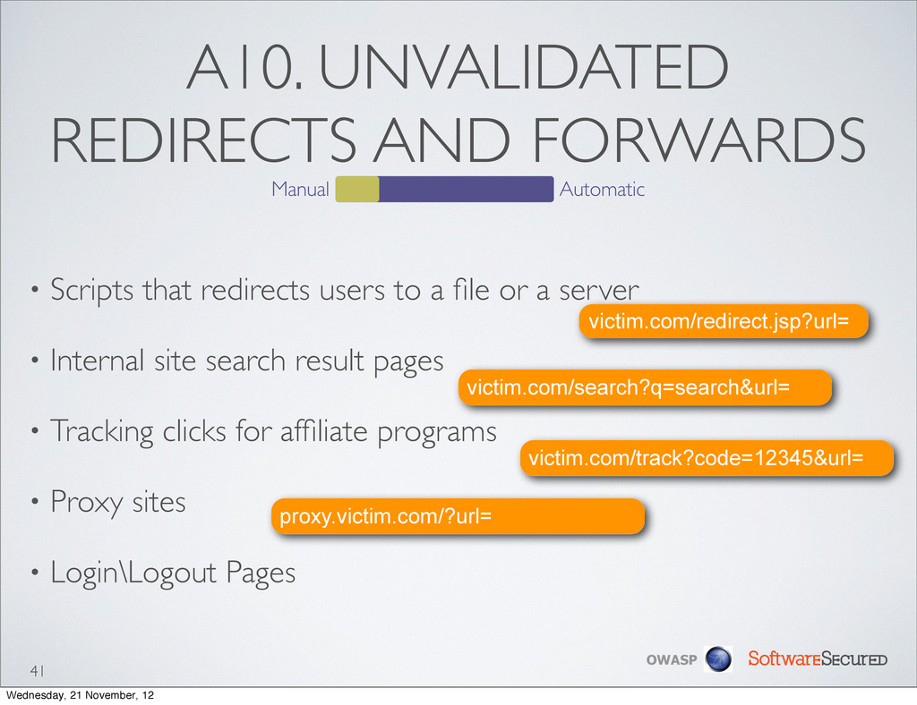 Softwar S cur OWASP A10. UNVALIDATED REDIRECTS ...