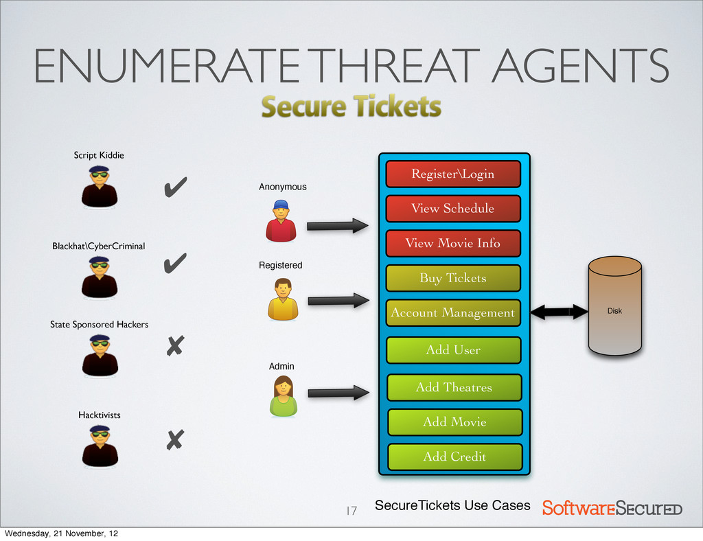 Softwar S cur ENUMERATE THREAT AGENTS 17 View S...