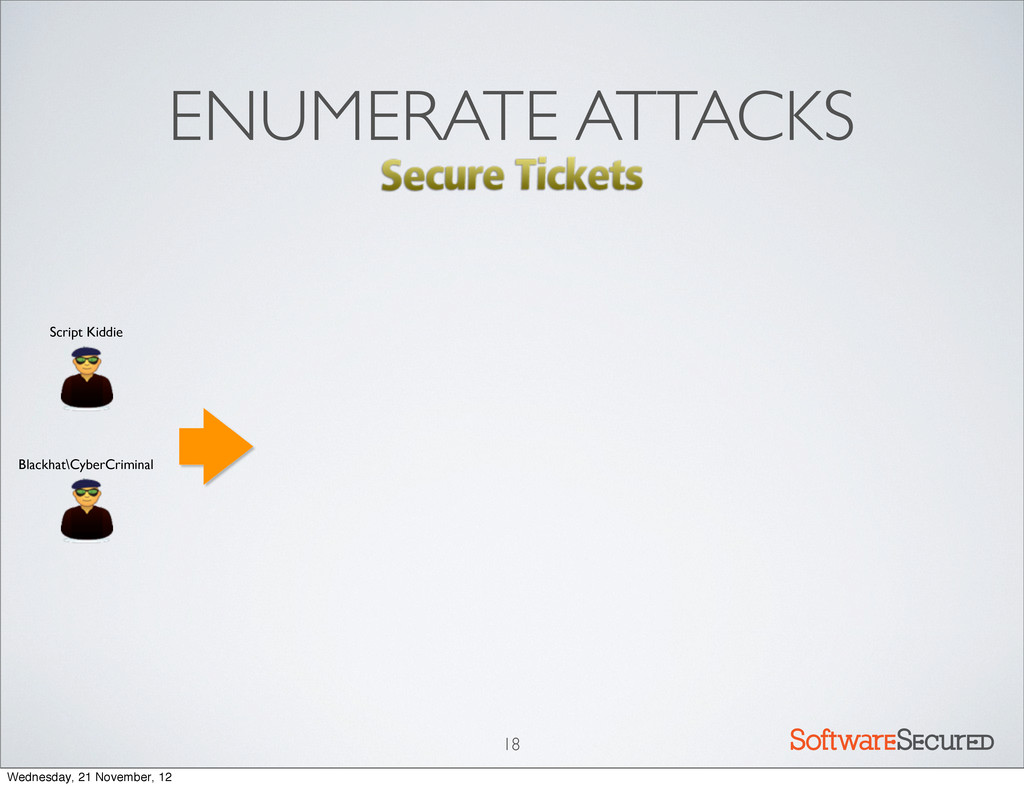 Softwar S cur ENUMERATE ATTACKS 18 Script Kiddi...