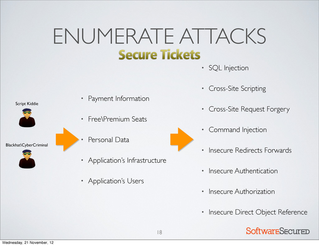 Softwar S cur ENUMERATE ATTACKS 18 • Payment In...