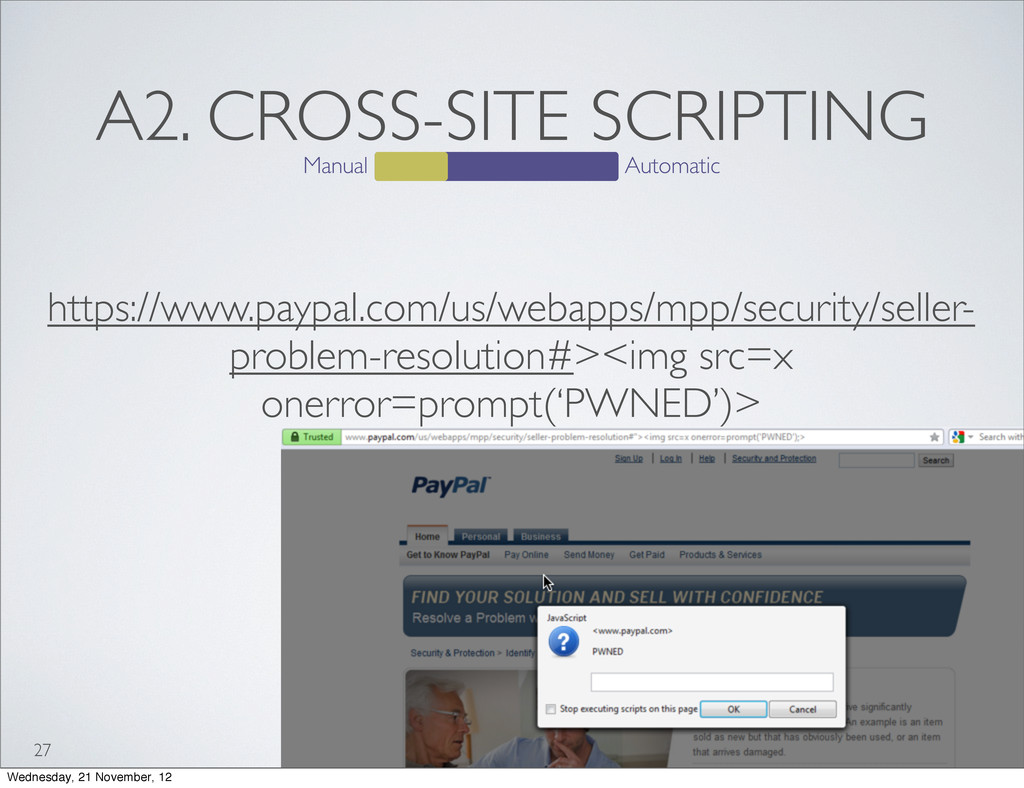 Softwar S cur OWASP A2. CROSS-SITE SCRIPTING 27...