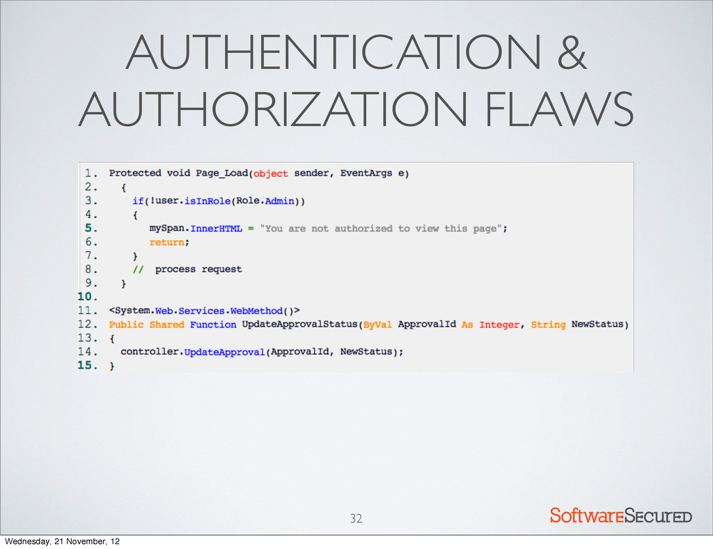 Softwar S cur AUTHENTICATION & AUTHORIZATION FL...