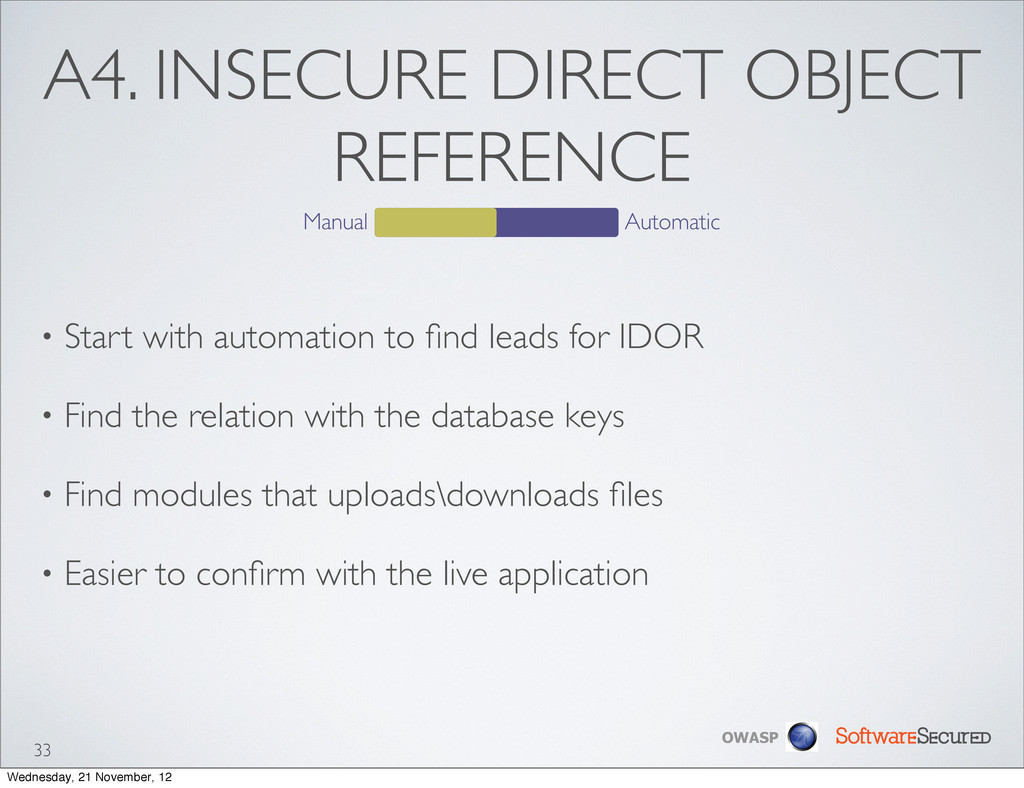 Softwar S cur OWASP A4. INSECURE DIRECT OBJECT ...