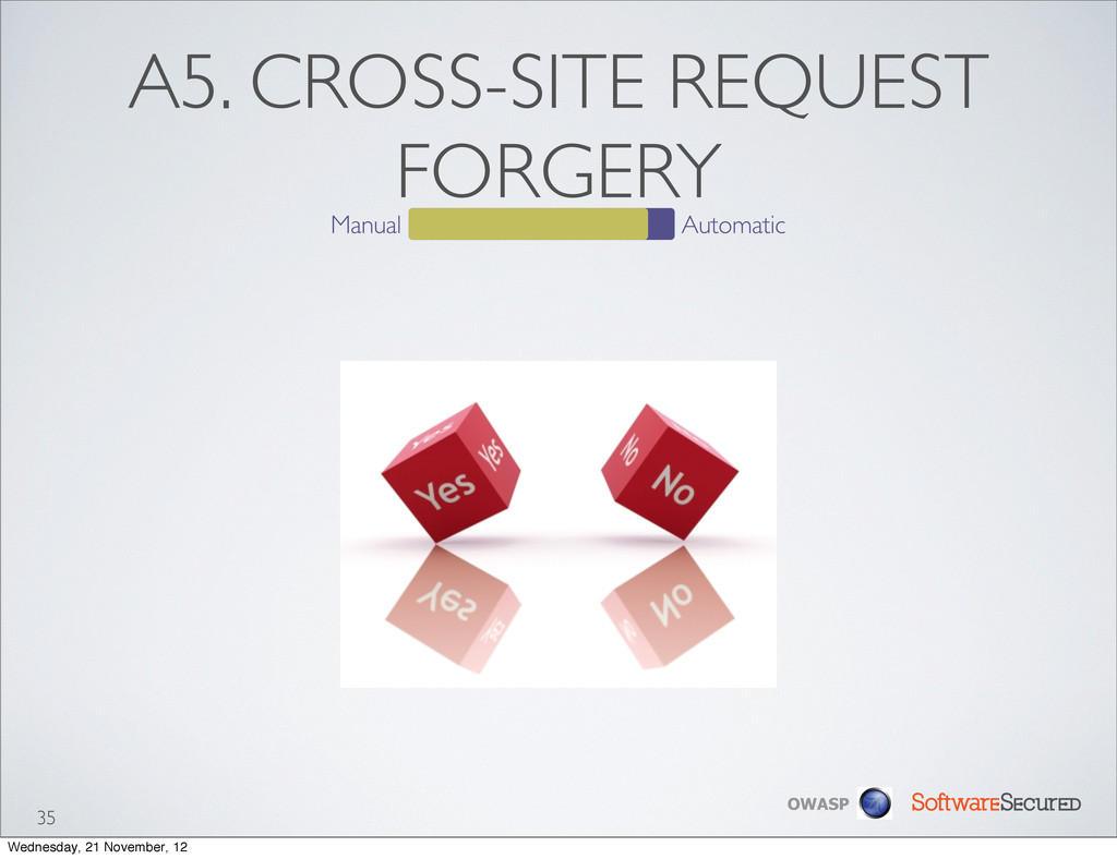 Softwar S cur OWASP A5. CROSS-SITE REQUEST FORG...