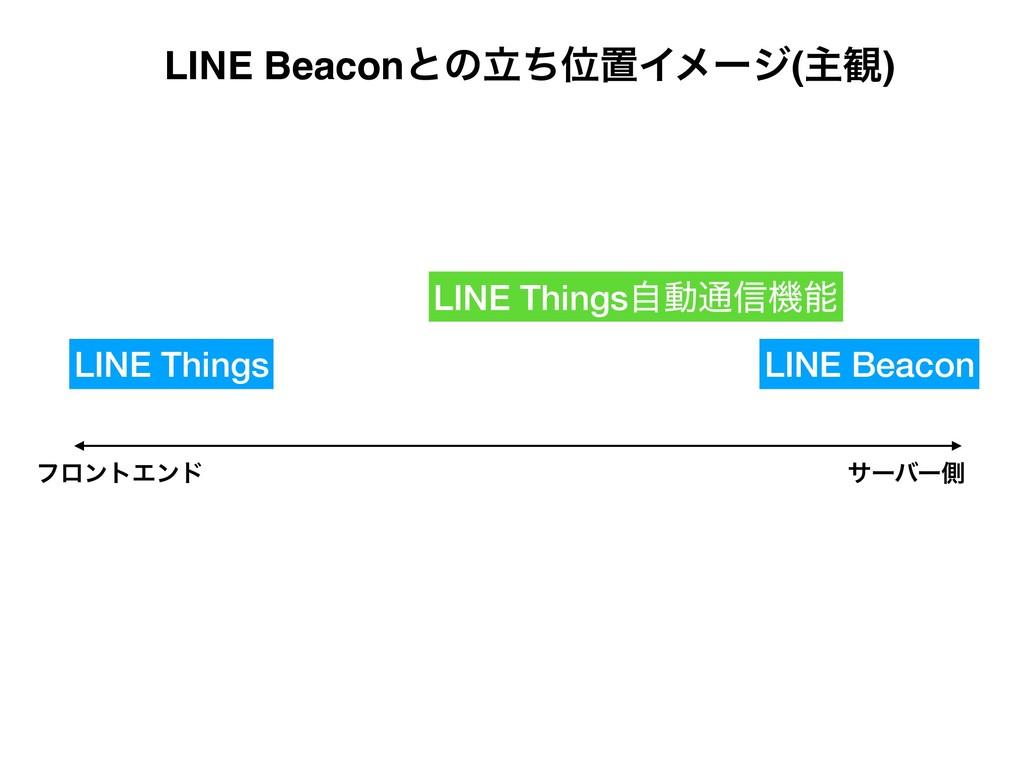 LINE BeaconͱͷཱͪҐஔΠϝʔδ(ओ؍) LINE Beacon LINE Thin...