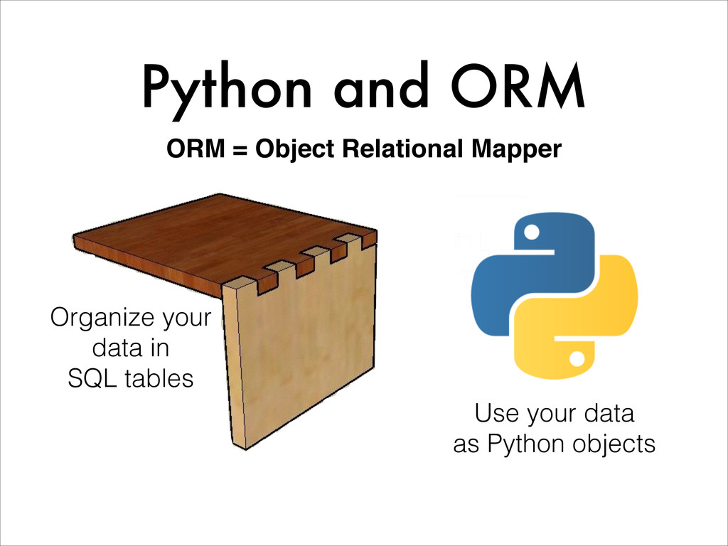 Python and ORM ORM = Object Relational Mapper O...
