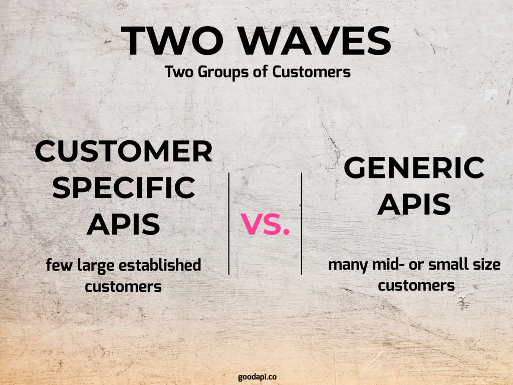 TWO WAVES goodapi.co Two Groups of Customers CU...