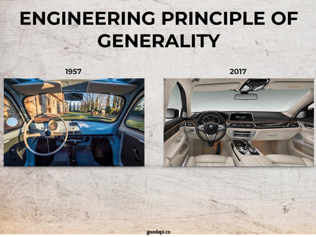 goodapi.co ENGINEERING PRINCIPLE OF GENERALITY ...