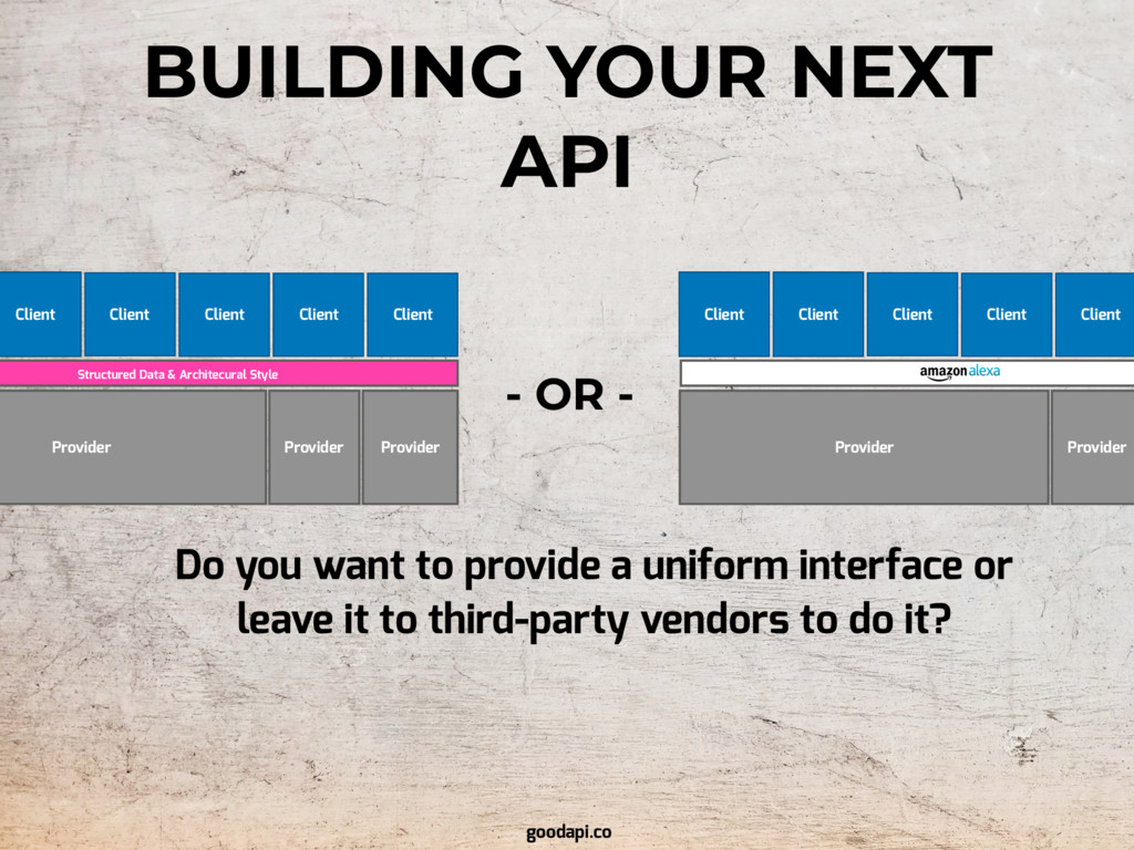 Do you want to provide a uniform interface or l...