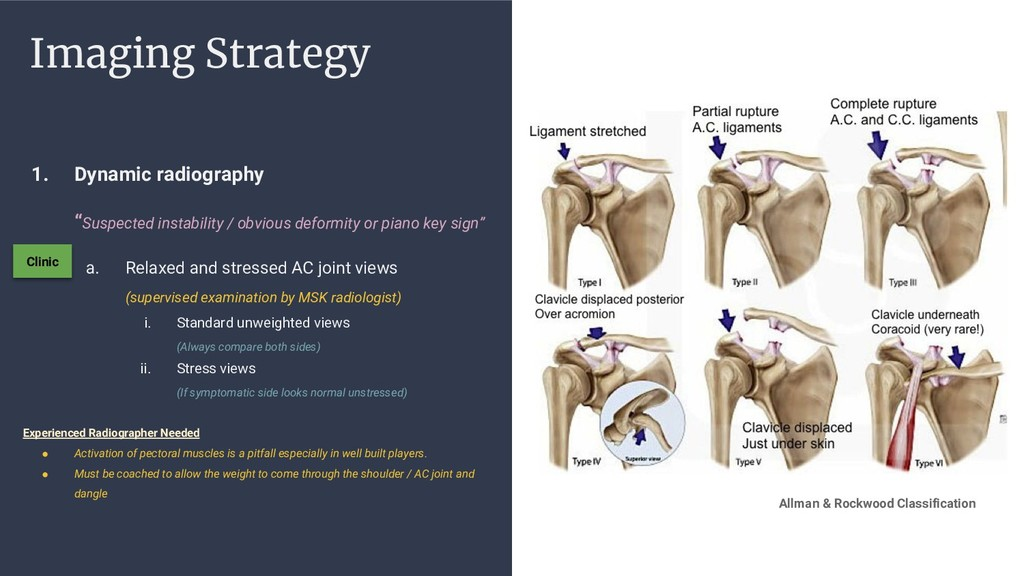 """Imaging Strategy 1. Dynamic radiography """"Suspec..."""