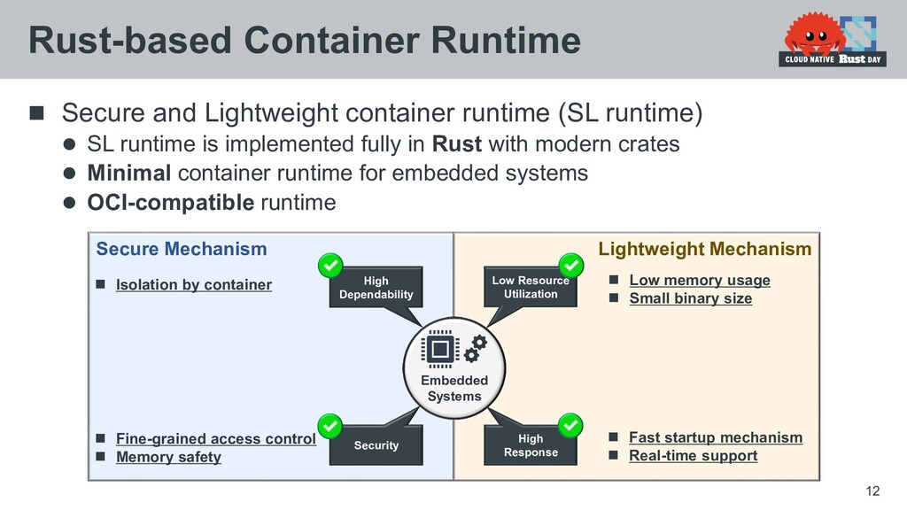 Secure and Lightweight container runtime (SL ...
