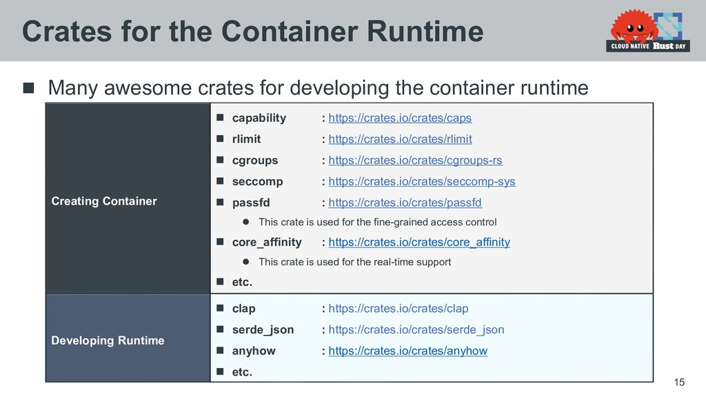  Many awesome crates for developing the contai...