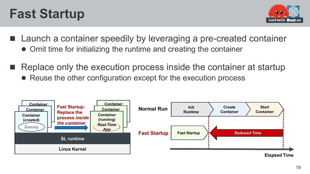 Container (running) Container (running) Contain...