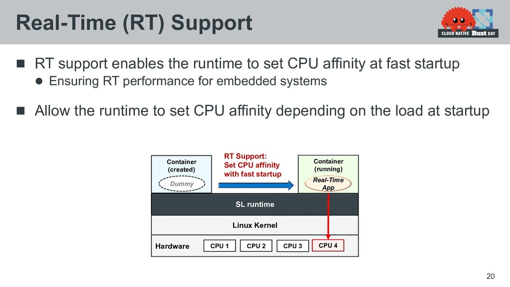  RT support enables the runtime to set CPU aff...